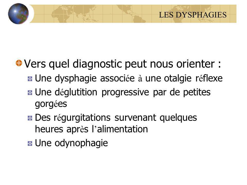 Vers quel diagnostic peut nous orienter :