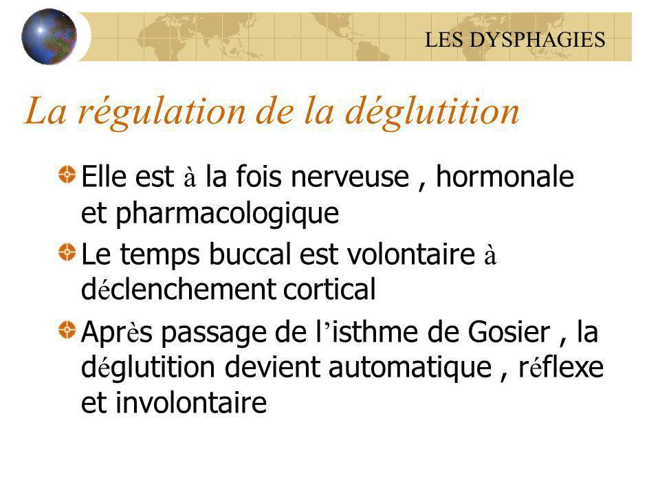 La régulation de la déglutition