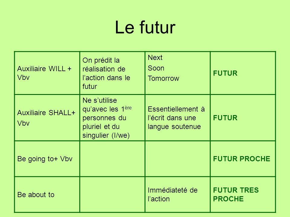 Le futur Auxiliaire WILL + Vbv