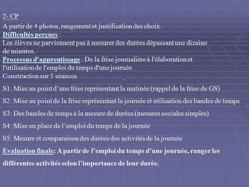 . 2- CP A partir de 4 photos, rangement et justification des choix.
