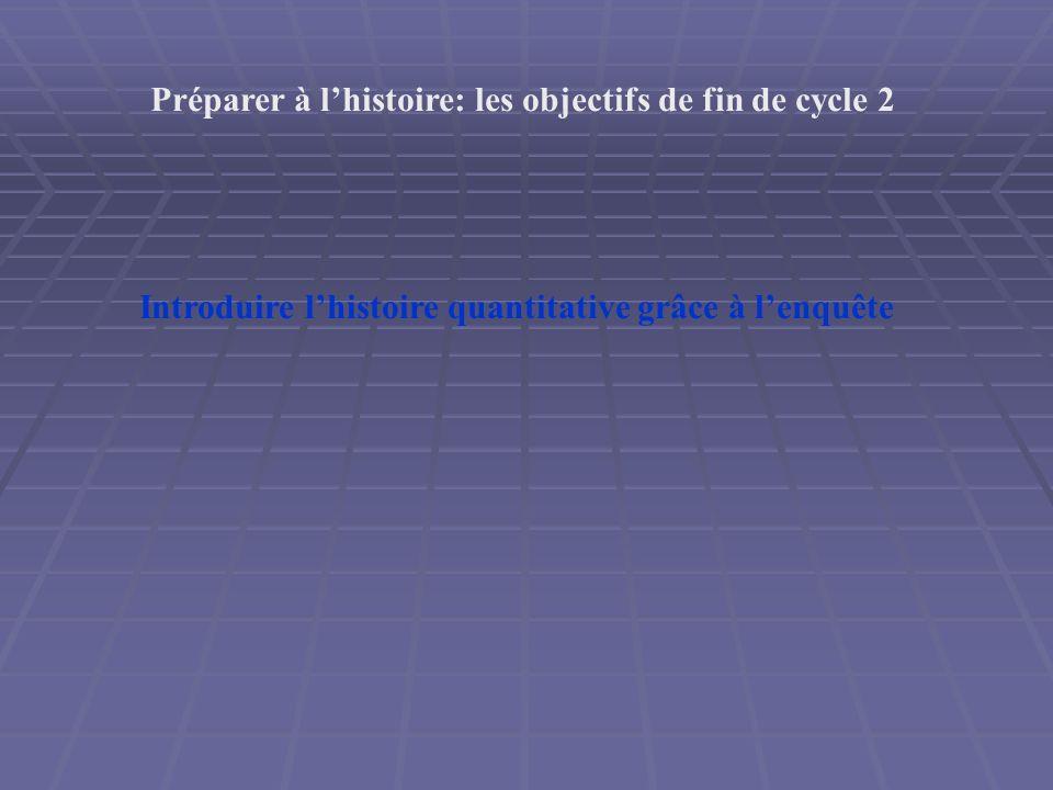 Préparer à l'histoire: les objectifs de fin de cycle 2
