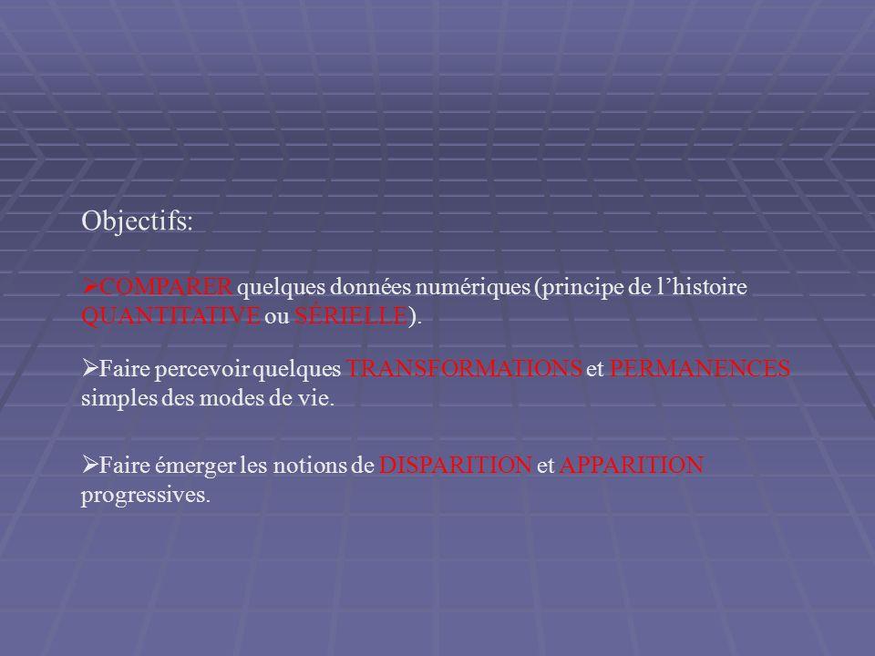 Objectifs: COMPARER quelques données numériques (principe de l'histoire QUANTITATIVE ou SÉRIELLE).