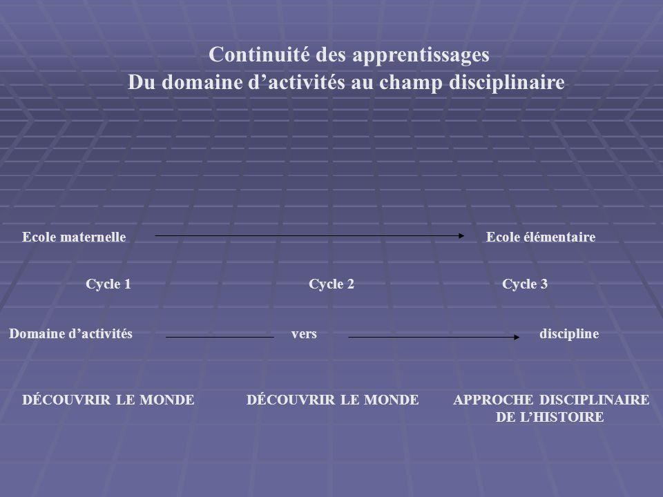 Du domaine d'activités au champ disciplinaire APPROCHE DISCIPLINAIRE