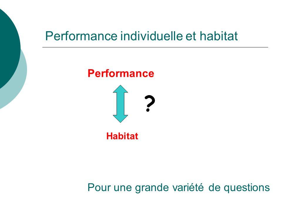 Performance individuelle et habitat
