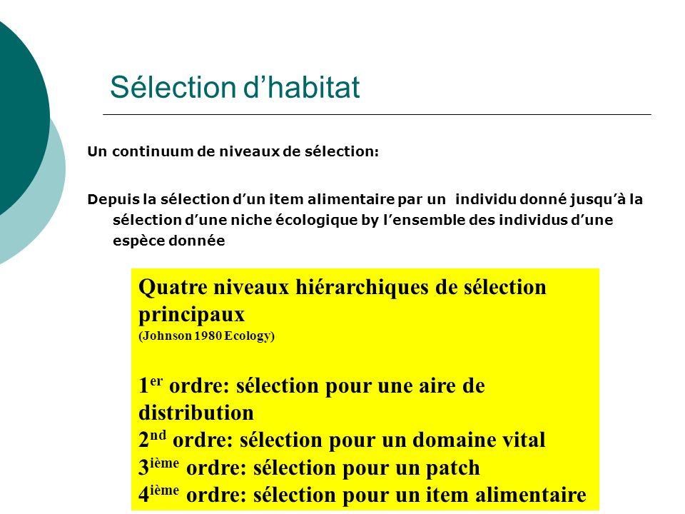 Sélection d'habitat Un continuum de niveaux de sélection: