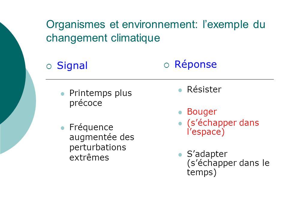 Organismes et environnement: l'exemple du changement climatique