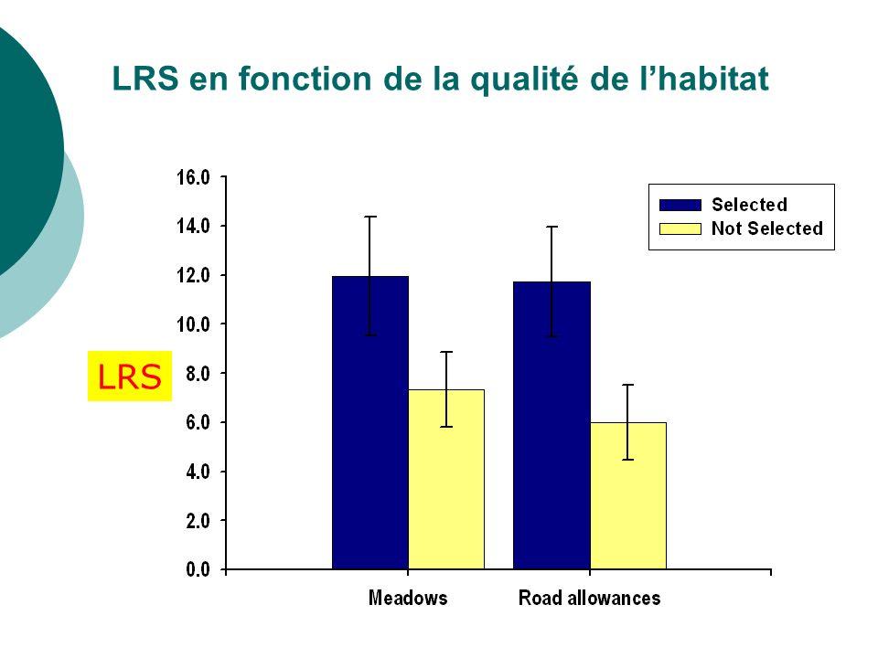 LRS en fonction de la qualité de l'habitat