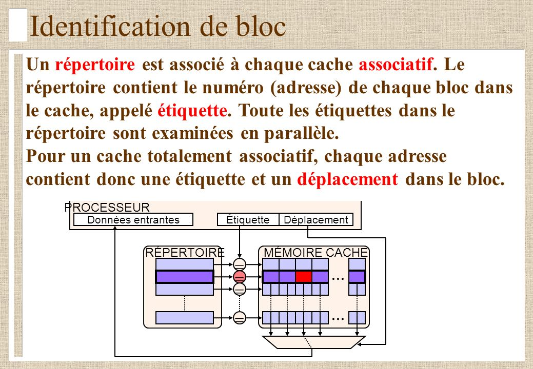 Identification de bloc