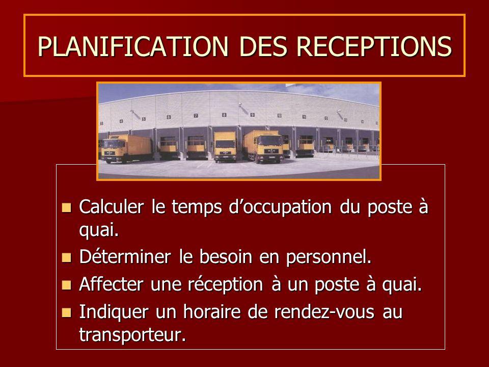 PLANIFICATION DES RECEPTIONS