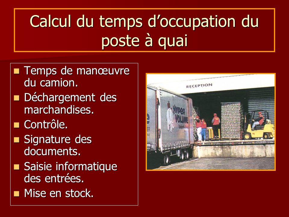 Calcul du temps d'occupation du poste à quai