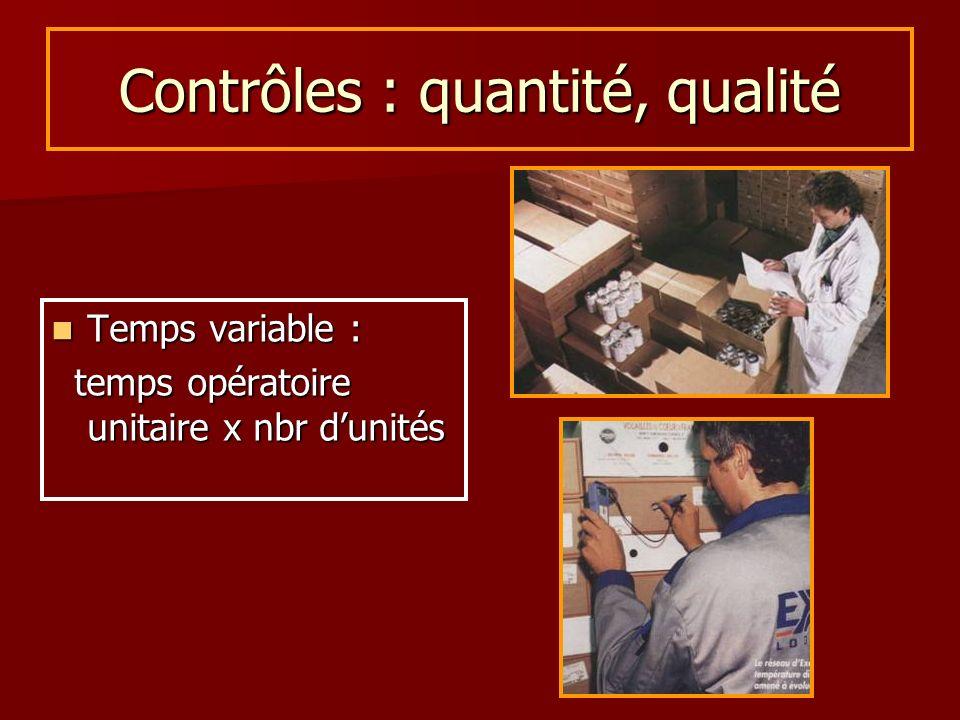 Contrôles : quantité, qualité