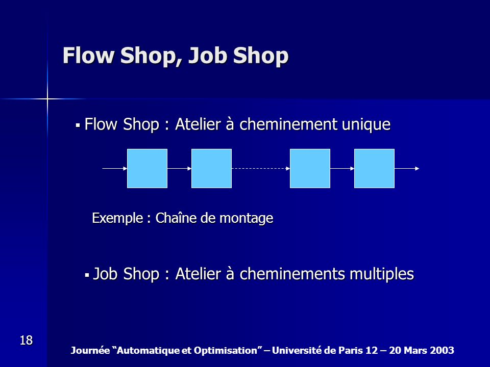Flow Shop, Job Shop Exemple : Chaîne de montage