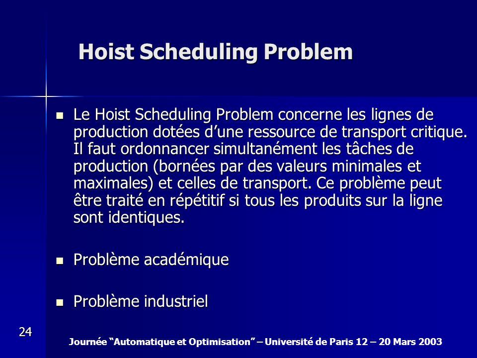 Hoist Scheduling Problem