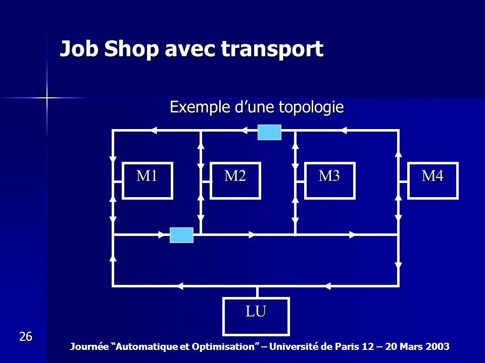 Job Shop avec transport