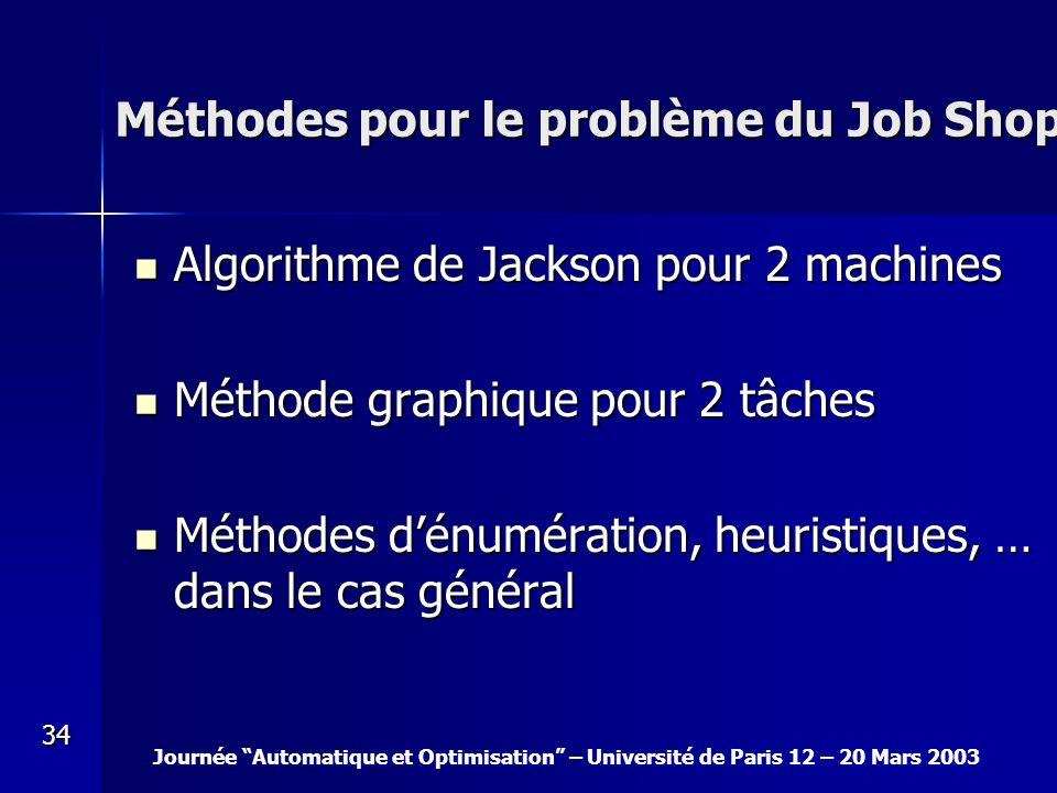 Méthodes pour le problème du Job Shop