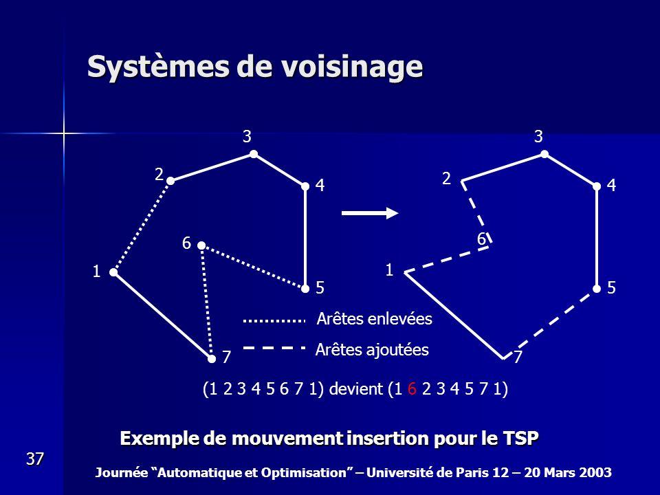 Systèmes de voisinage Exemple de mouvement insertion pour le TSP 3 3 2