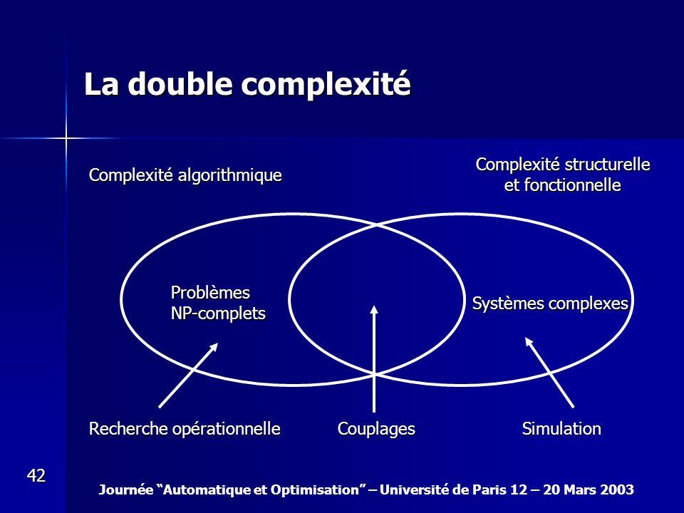 Complexité structurelle