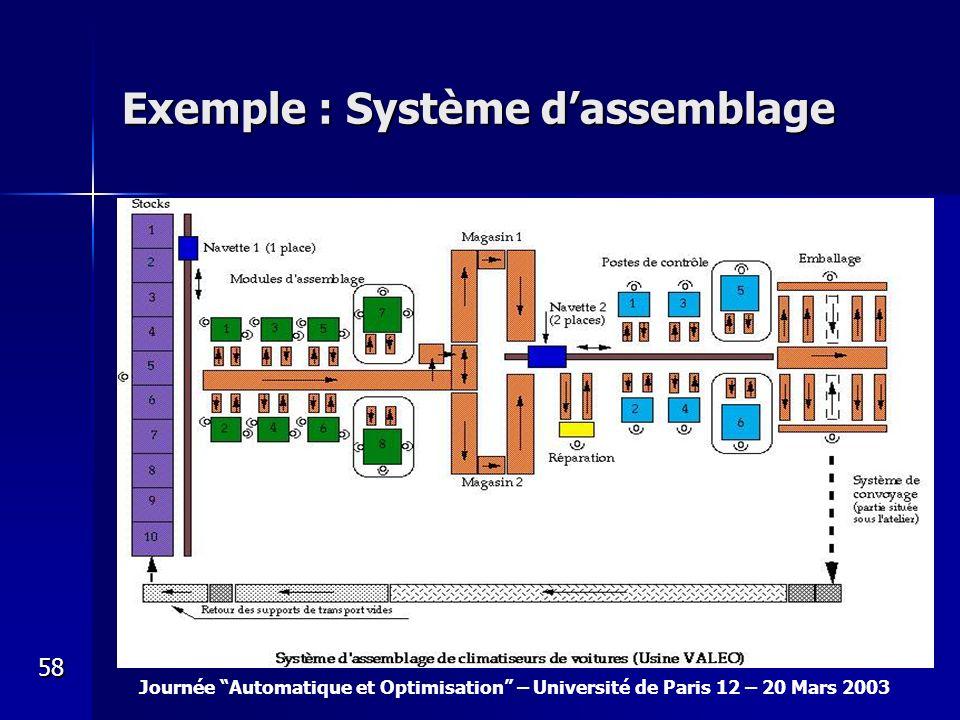 Exemple : Système d'assemblage
