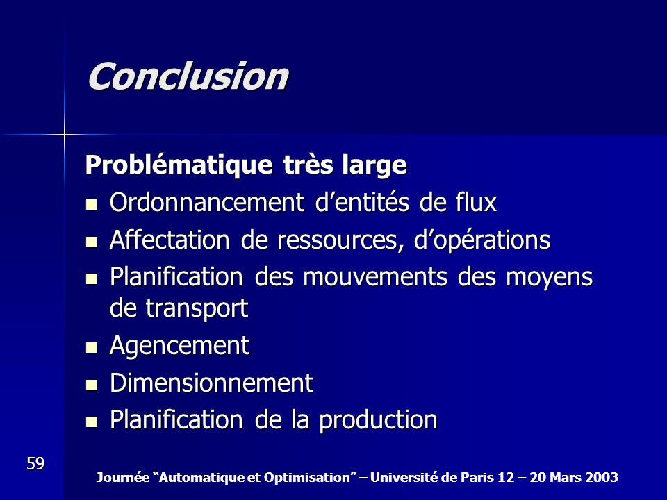 Conclusion Problématique très large Ordonnancement d'entités de flux