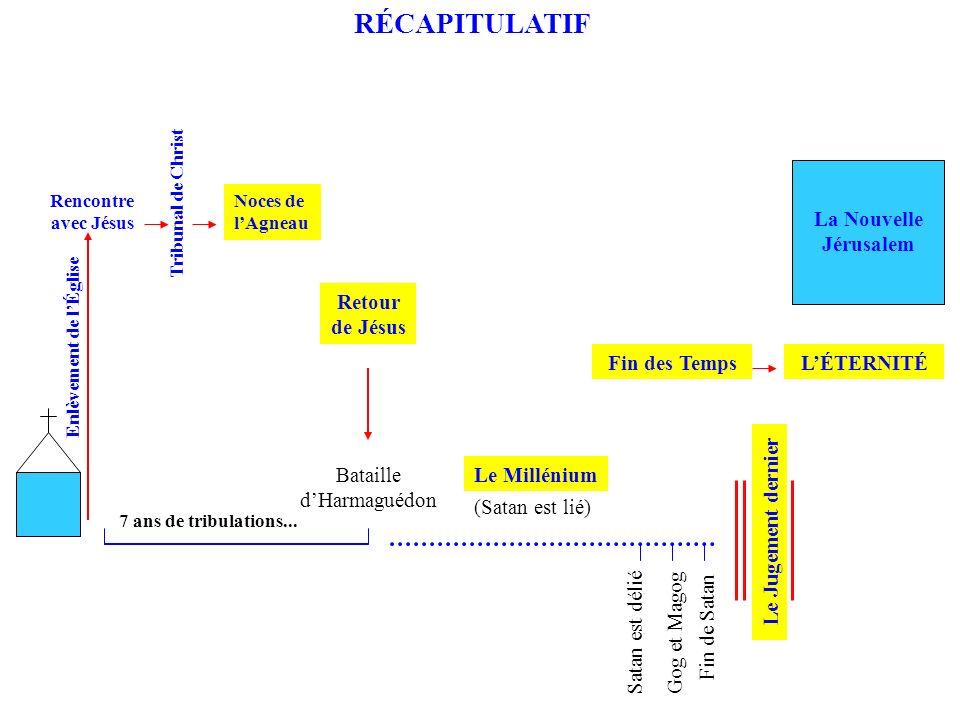 Bataille d'Harmaguédon