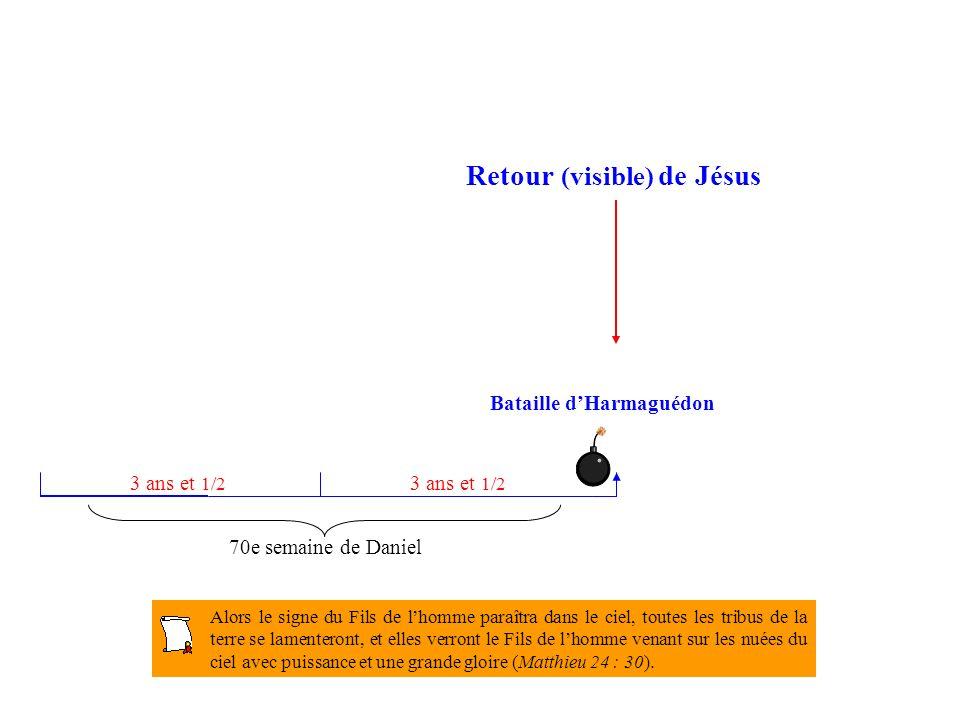 Retour (visible) de Jésus