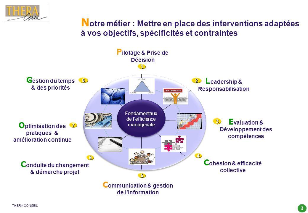Notre métier : Mettre en place des interventions adaptées à vos objectifs, spécificités et contraintes