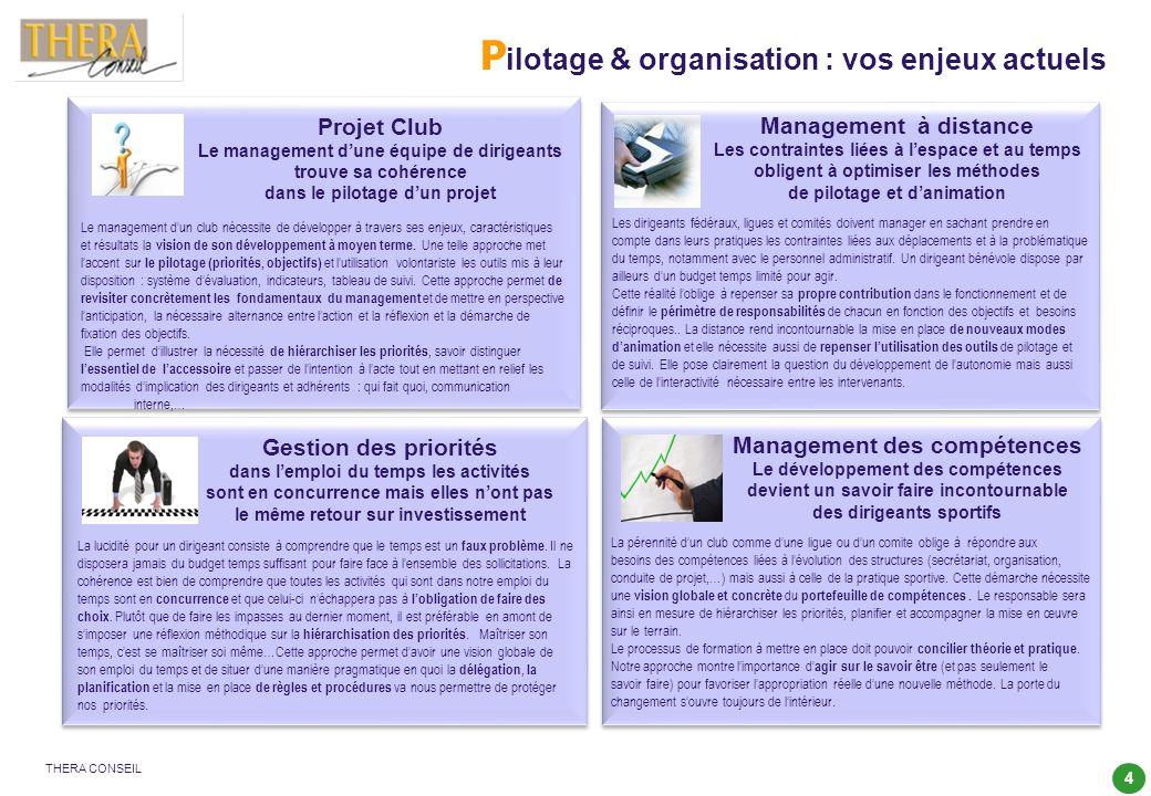 Pilotage & organisation : vos enjeux actuels