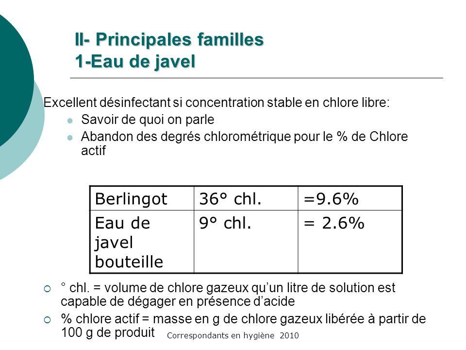 II- Principales familles 1-Eau de javel