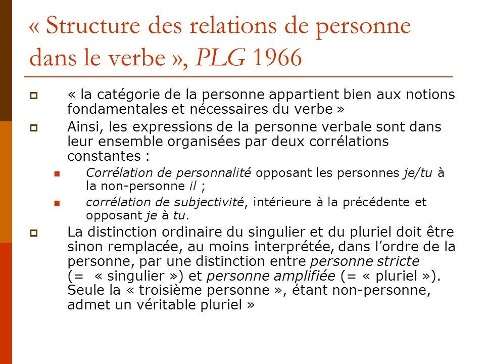 « Structure des relations de personne dans le verbe », PLG 1966