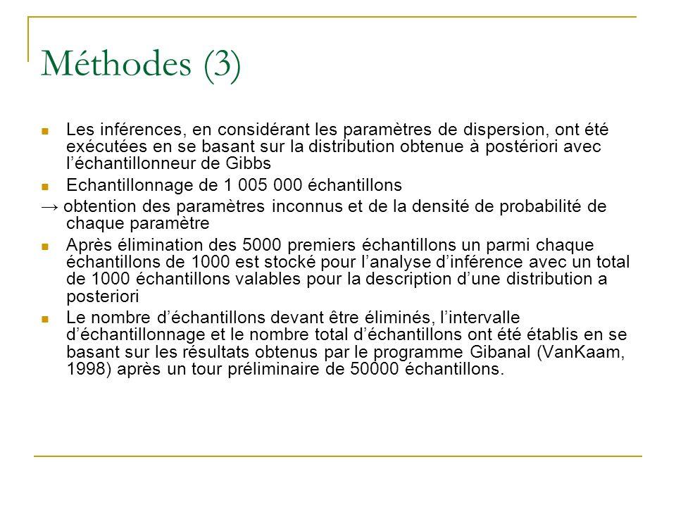 Méthodes (3)