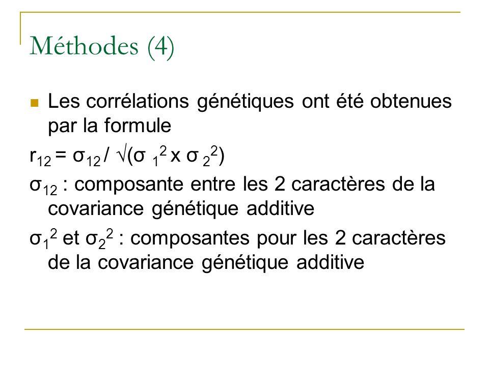 Méthodes (4) Les corrélations génétiques ont été obtenues par la formule. r12 = σ12 / √(σ 12 x σ 22)