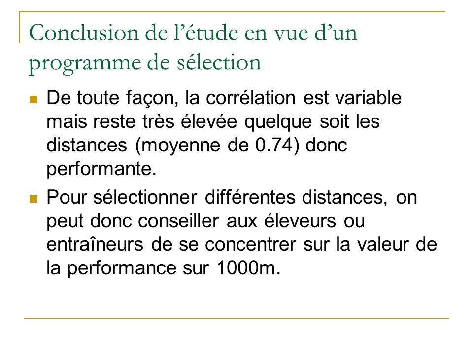 Conclusion de l'étude en vue d'un programme de sélection