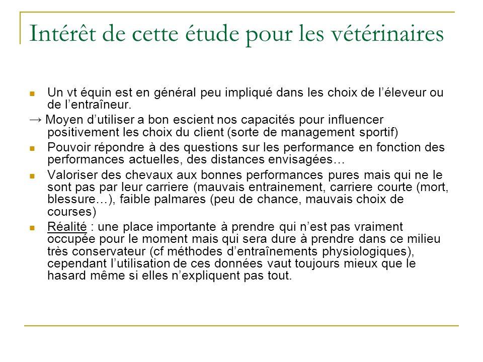 Intérêt de cette étude pour les vétérinaires