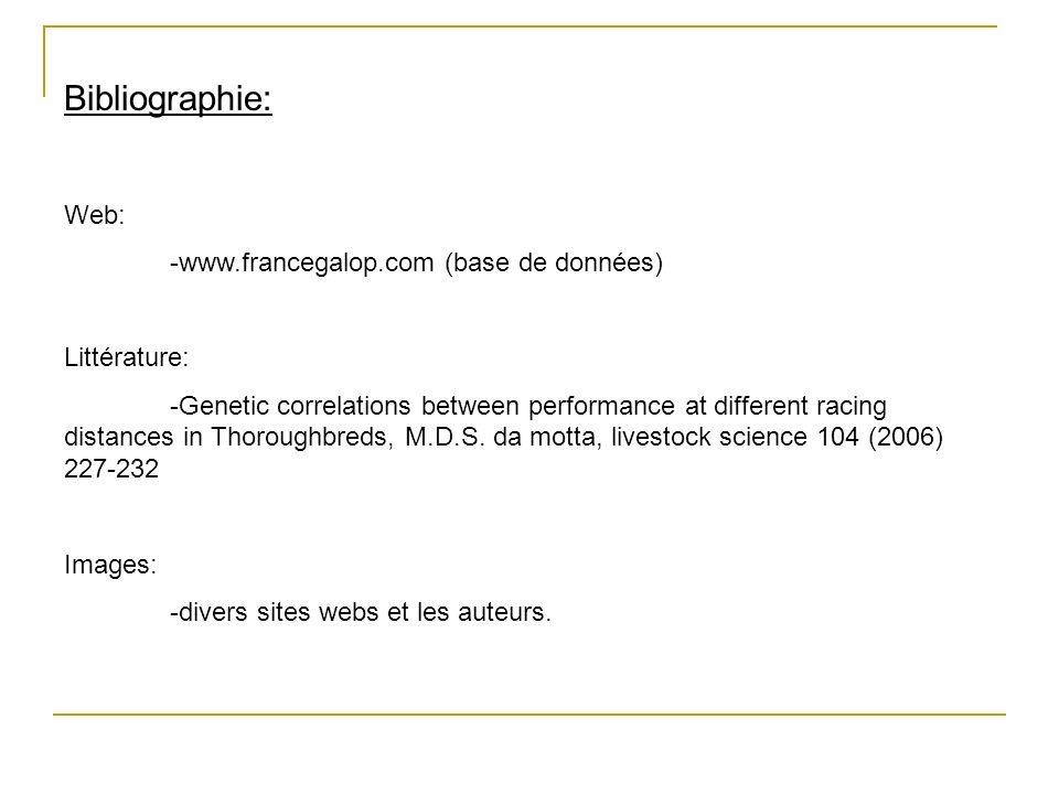 Bibliographie: Web: -www.francegalop.com (base de données)