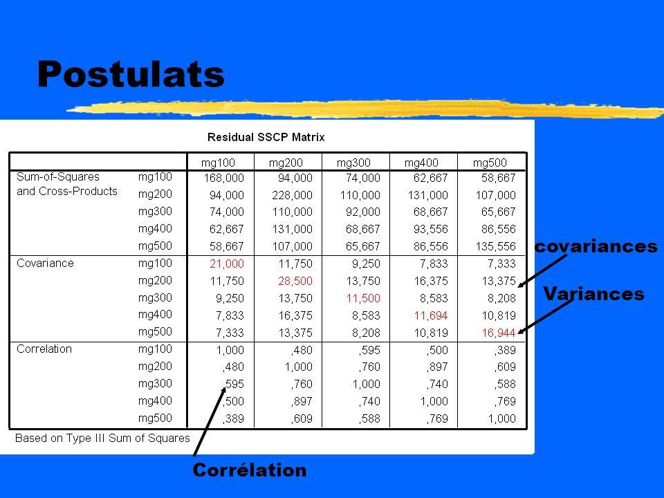 Postulats covariances Variances Corrélation