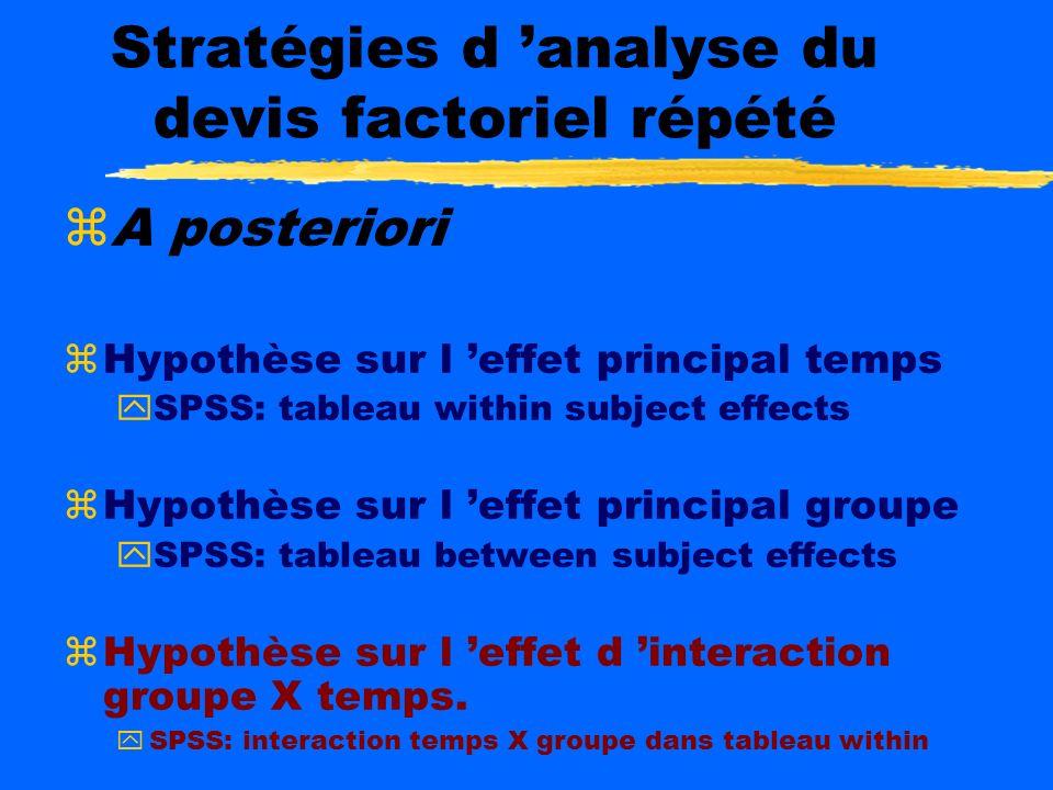 Stratégies d 'analyse du devis factoriel répété