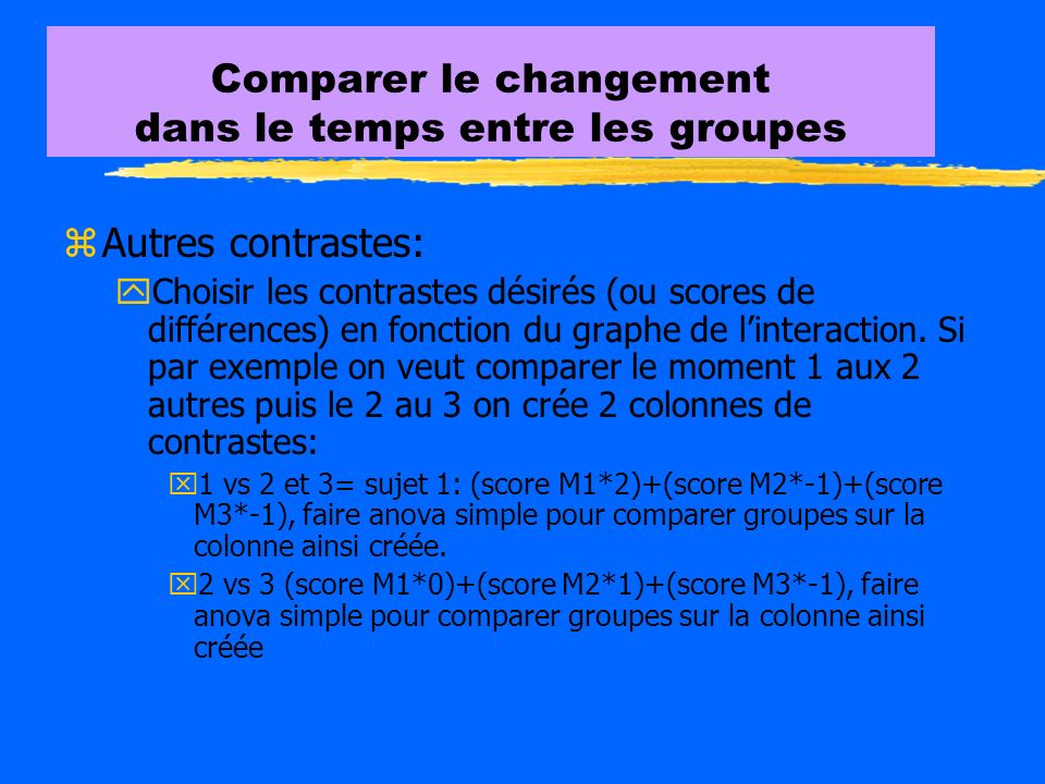 Comparer le changement dans le temps entre les groupes