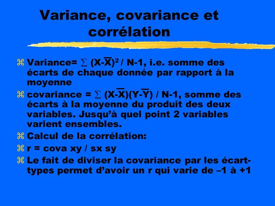 Variance, covariance et corrélation