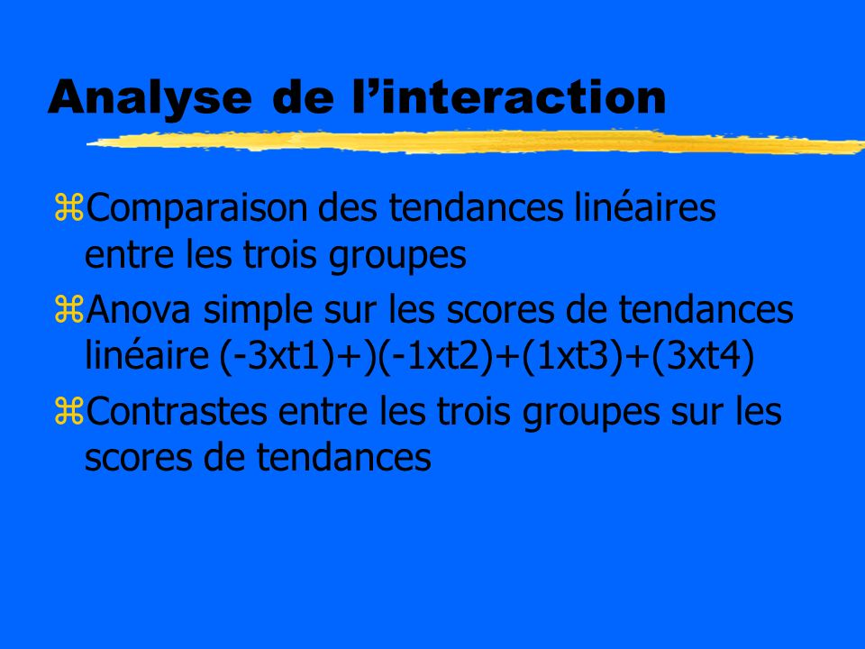 Analyse de l'interaction