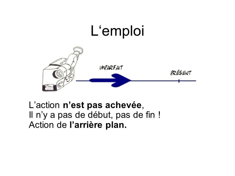 L'emploi L'action n'est pas achevée, Il n'y a pas de début, pas de fin ! Action de l'arrière plan.