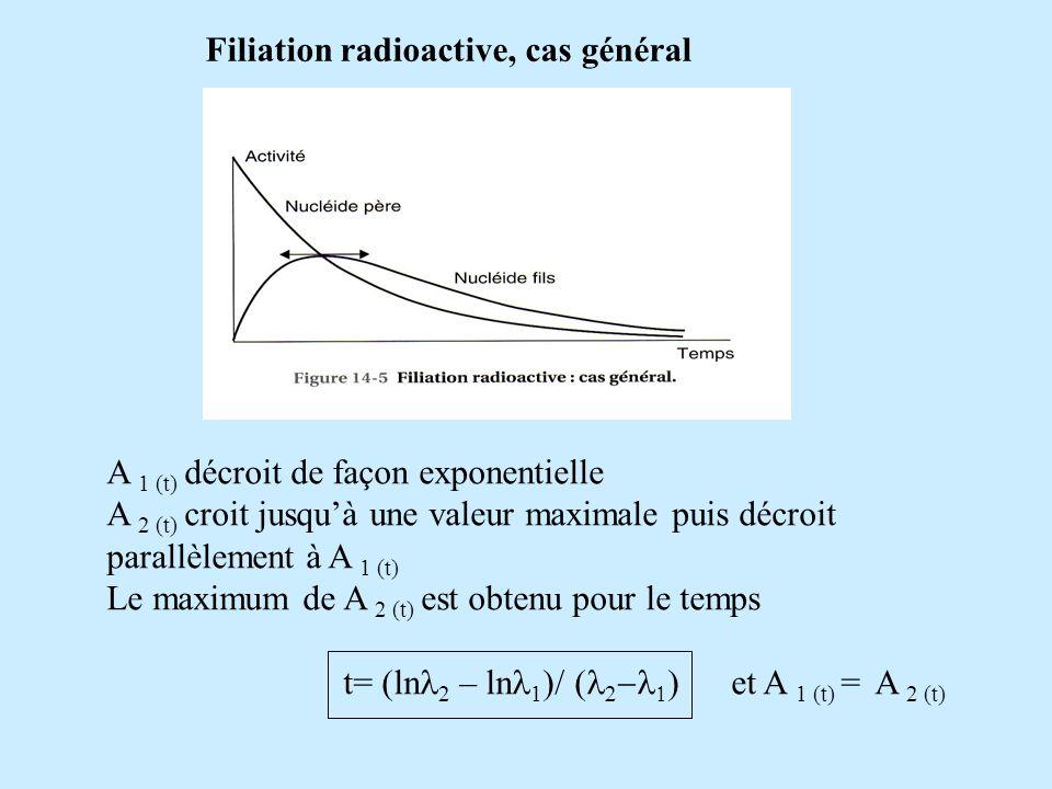 Filiation radioactive, cas général