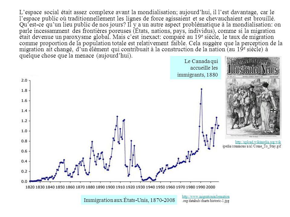 L'espace social était assez complexe avant la mondialisation; aujourd'hui, il l'est davantage, car le l'espace public où traditionnellement les lignes de force agissaient et se chevauchaient est brouillé. Qu'est-ce qu'un lieu public de nos jours Il y a un autre aspect problématique à la mondialisation: on parle incessamment des frontières poreuses (États, nations, pays, individus), comme si la migration était devenue un paroxysme global. Mais c'est inexact: comparé au 19e siècle, le taux de migration comme proportion de la population totale est relativement faible. Cela suggère que la perception de la migration ait changé, d'un élément qui contribuait à la construction de la nation (au 19e siècle) à quelque chose que la menace (aujourd'hui).