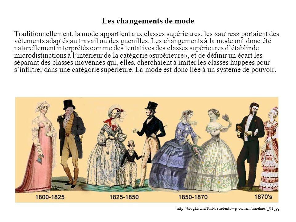 Les changements de mode
