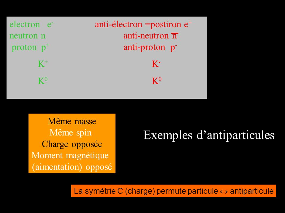 Exemples d'antiparticules