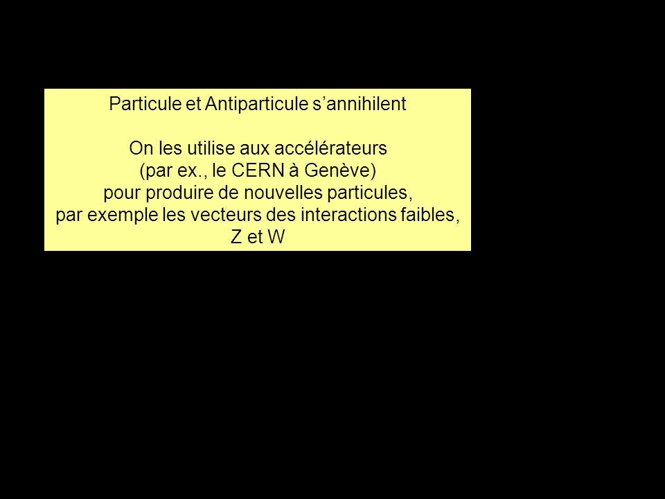 Particule et Antiparticule s'annihilent
