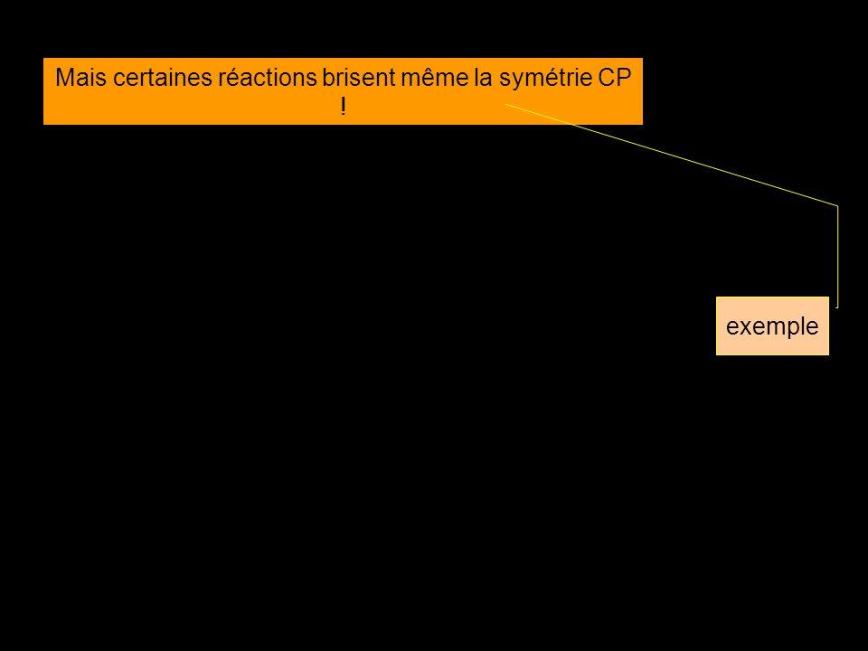 Mais certaines réactions brisent même la symétrie CP !