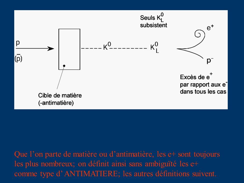 Que l'on parte de matière ou d'antimatière, les e+ sont toujours les plus nombreux; on définit ainsi sans ambiguïté les e+ comme type d' ANTIMATIERE; les autres définitions suivent.