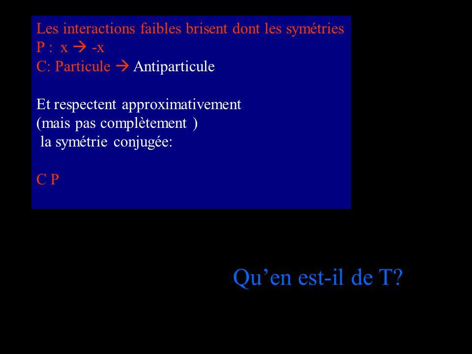 Les interactions faibles brisent dont les symétries P : x  -x