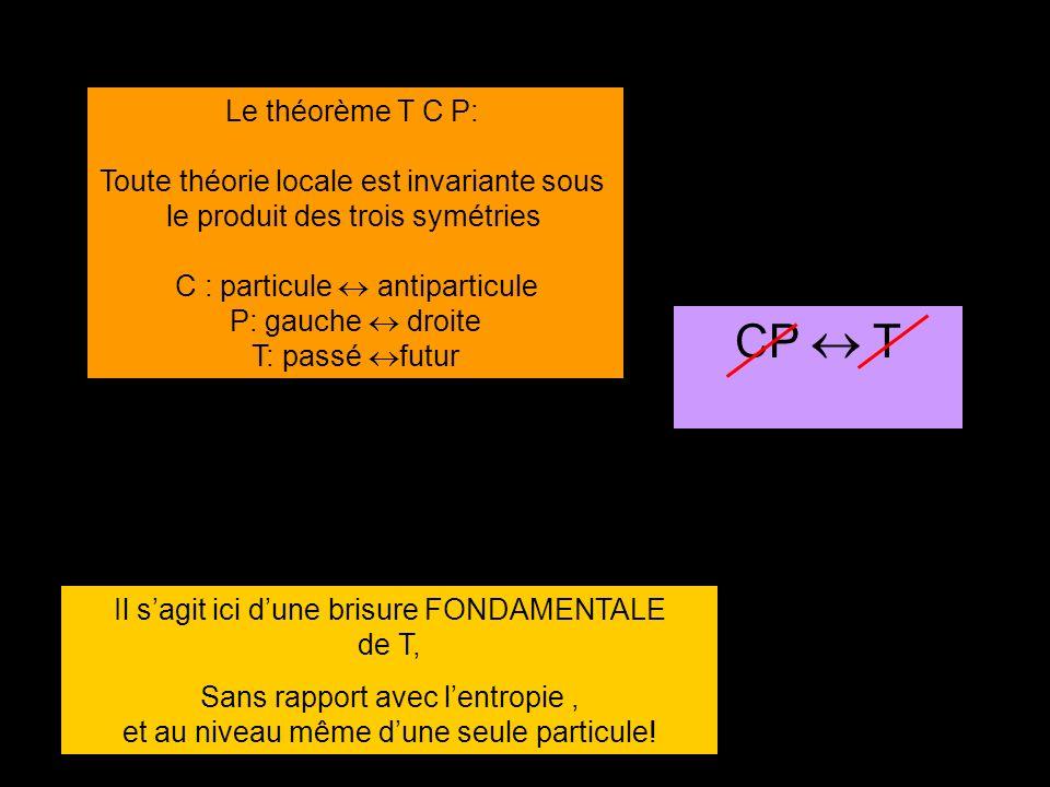 CP  T Le théorème T C P: Toute théorie locale est invariante sous