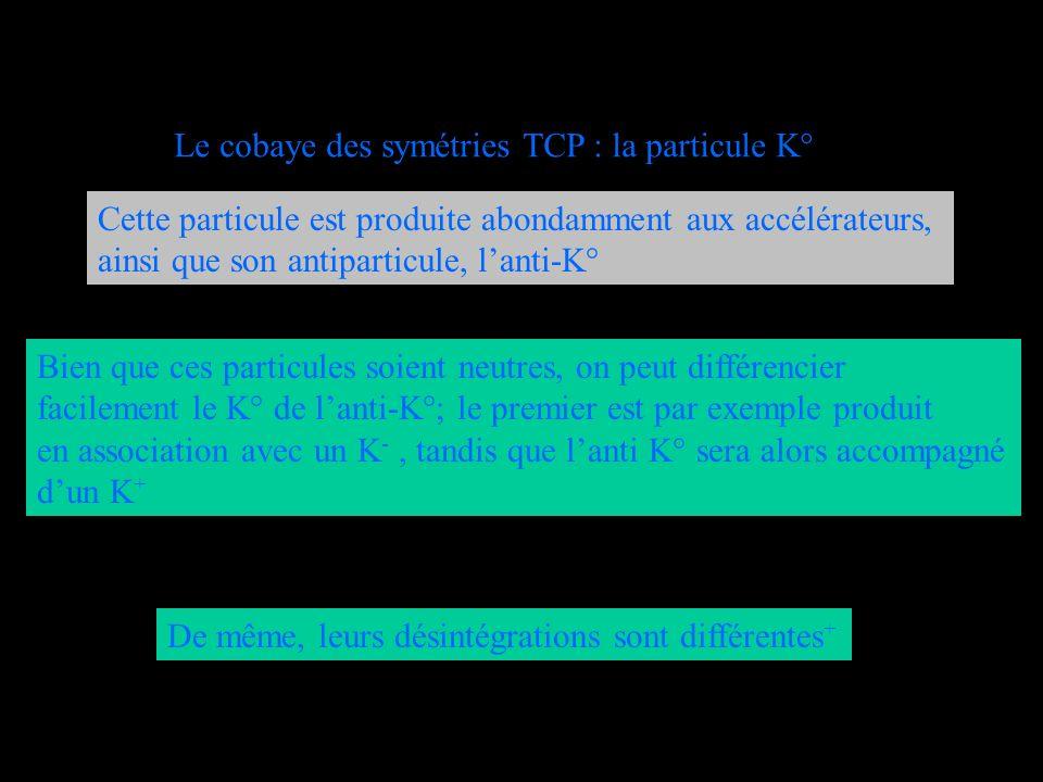 Le cobaye des symétries TCP : la particule K°